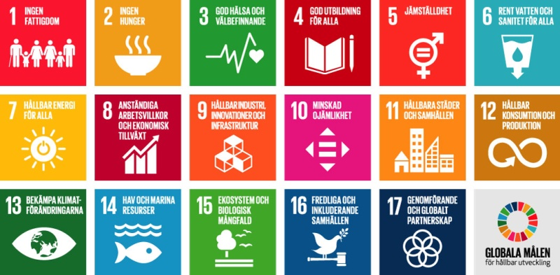 FN Agenda 2030