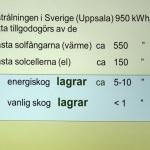 13-PhVet Energi