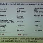 14-PhVet Energi