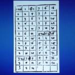 03-Datorer på 1800-talet