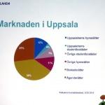 05-Uppsalahem