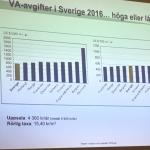 Uppsala Vatten-3
