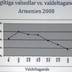11-PhVet Anders Eriksson