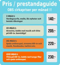 Prisguide (2012)