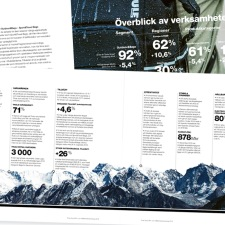 Thule-annual-reportdesign
