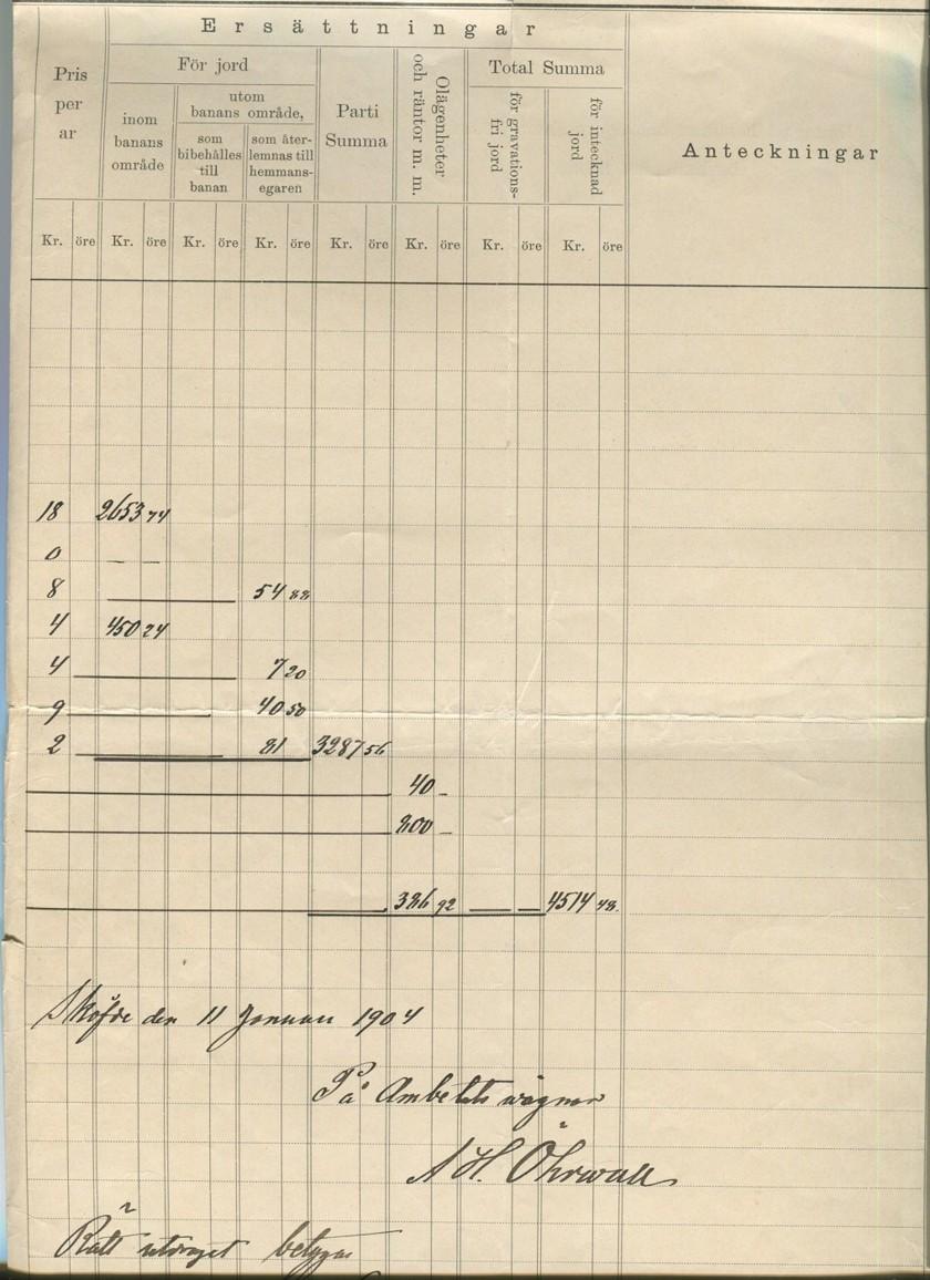 Dokument från Backa gårdsarkiv via Carl Arvid Tell, 2013