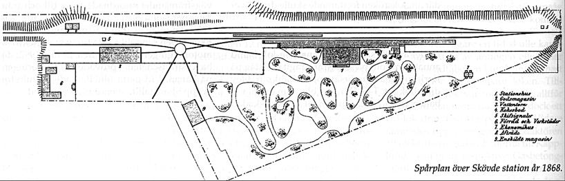 Spårplan 1868 1. Stationshus 2. Godsmagasin 3. Vattentorn 4. Kokesbod 5. Skifsignaler 6. Förråd 7. Verkstäder 8. Afträde 9. Enskilde magasin