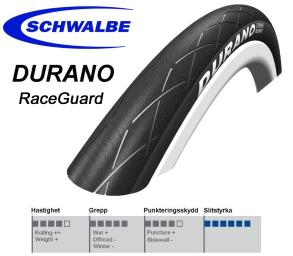 Durano RaceGuard Vikbart 23-622 - 23-622 700x23C Svart
